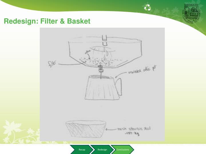 Redesign: Filter & Basket