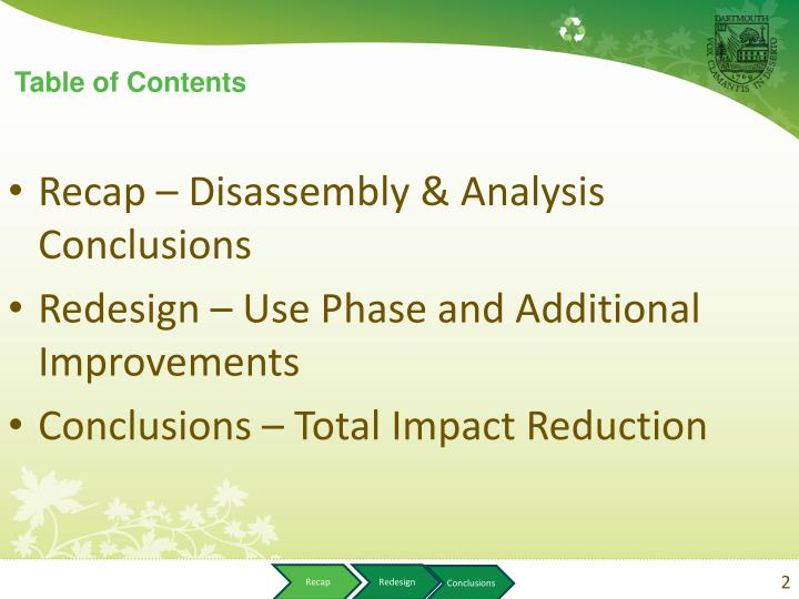 Recap – Disassembly & Analysis Conclusions