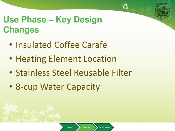 Use Phase – Key Design Changes