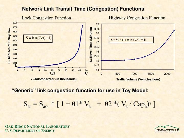 Lock Congestion Function