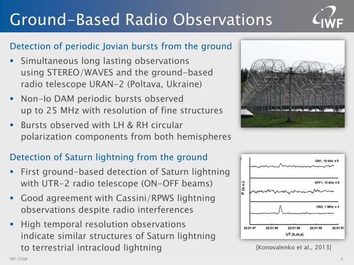 Ground-Based Radio Observations