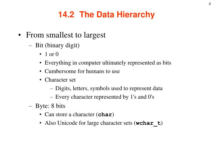 14.2  The Data Hierarchy