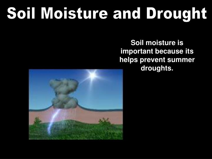 Soil Moisture and Drought
