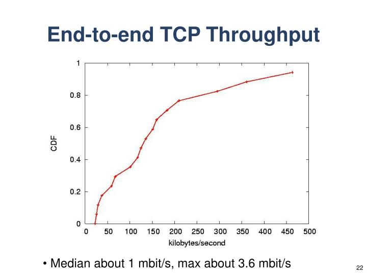 End-to-end TCP Throughput