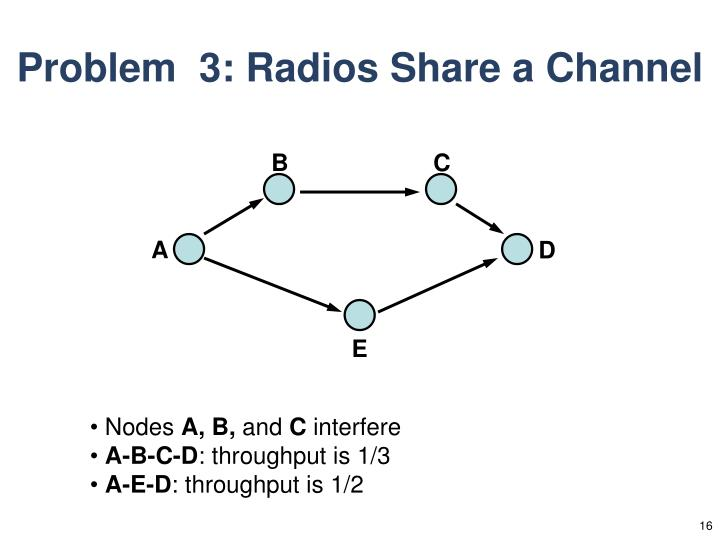Problem  3: Radios Share a Channel