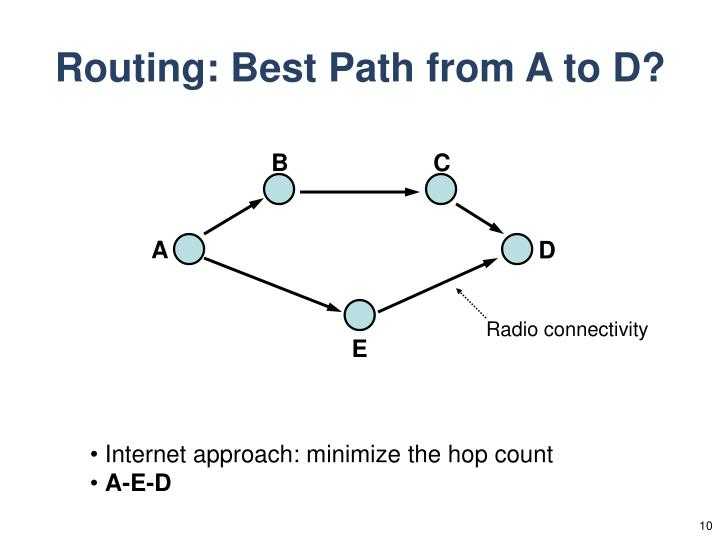 Routing: Best Path from A to D?