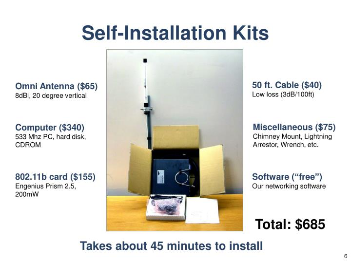 Self-Installation Kits