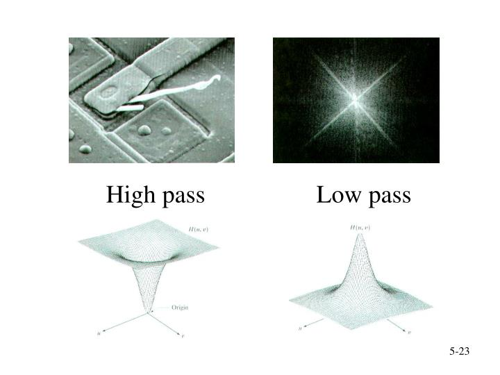 High pass