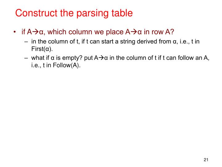 Construct the parsing table