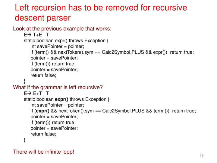 Left recursion has to be removed for recursive descent parser