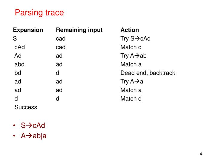 Parsing trace