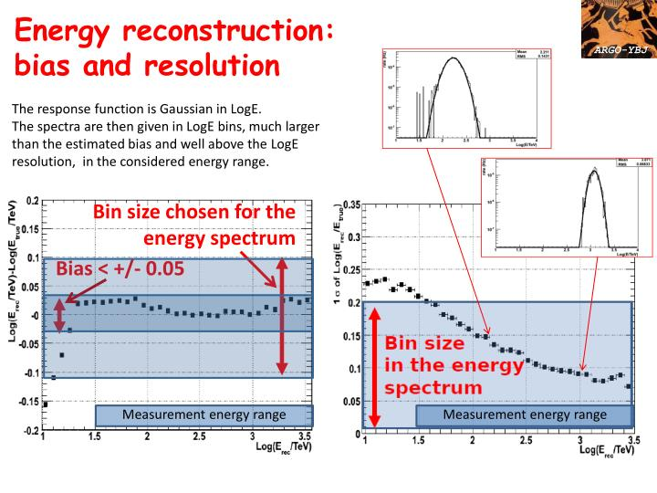 Energy reconstruction: