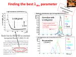 finding the best l abs parameter