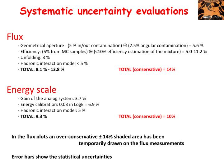 Systematic uncertainty evaluations