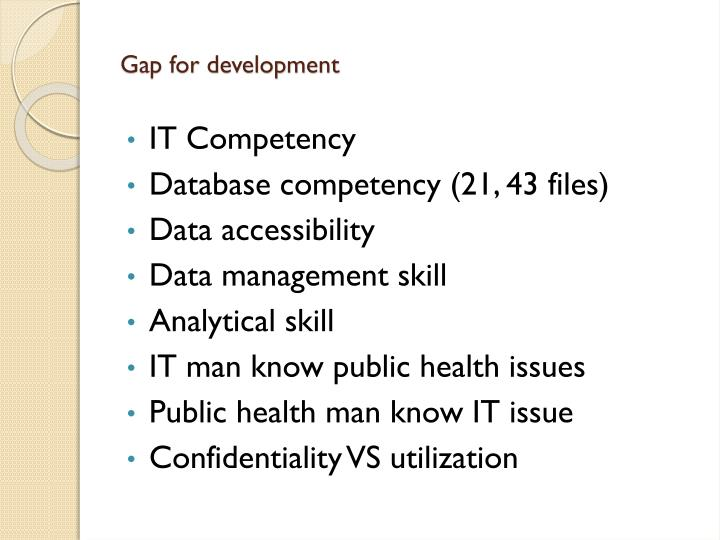 Gap for development