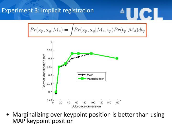 Experiment 3: implicit registration