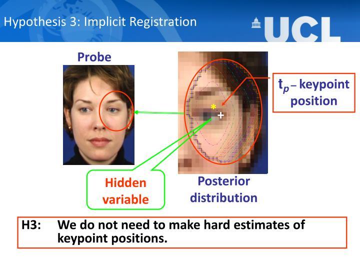 Hypothesis 3: Implicit Registration