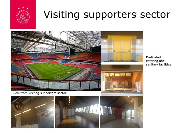 Visiting supporters sector