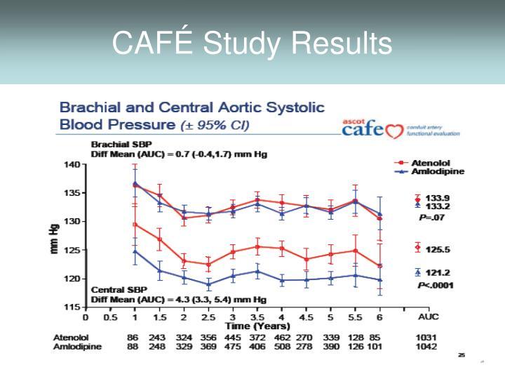 CAFÉ Study Results