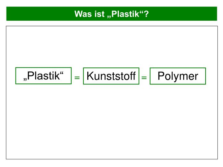 "Was ist ""Plastik""?"