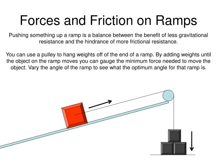 Forces and Friction on Ramps