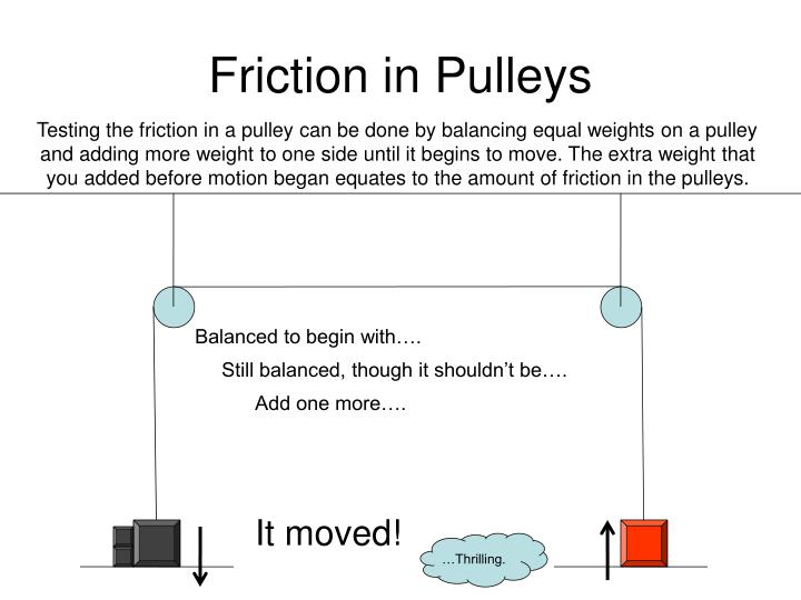 Friction in Pulleys