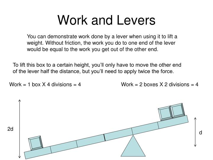 Work and Levers