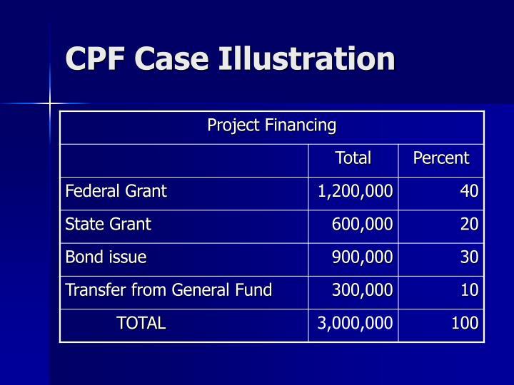CPF Case Illustration