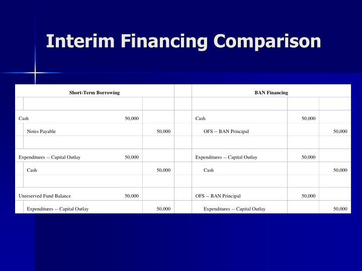 Interim Financing Comparison