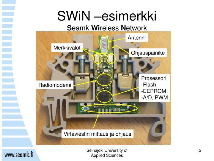 SWiN –esimerkki