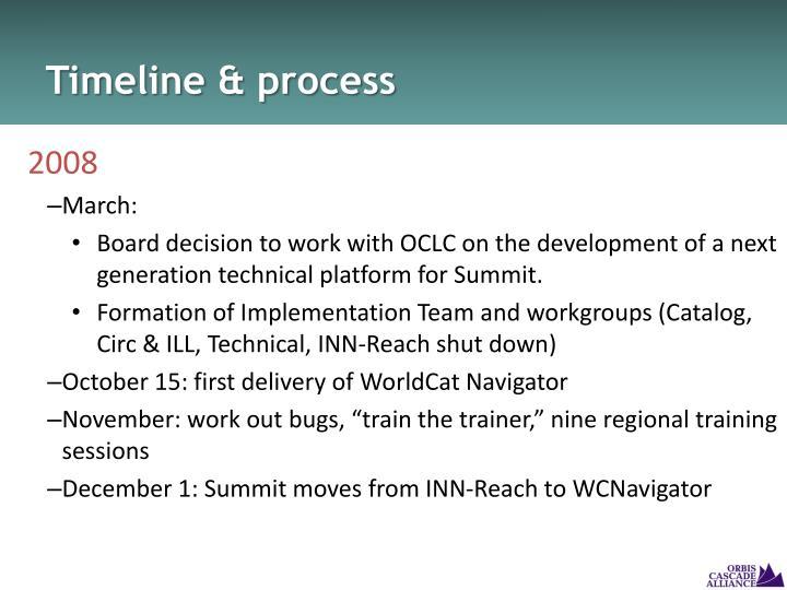 Timeline & process