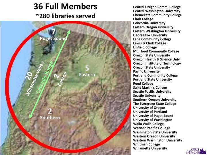 36 Full Members