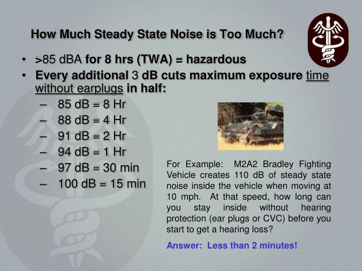 How Much Steady State Noise is Too Much?