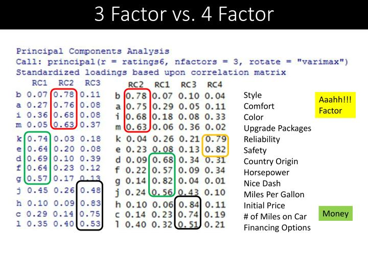3 Factor vs. 4 Factor