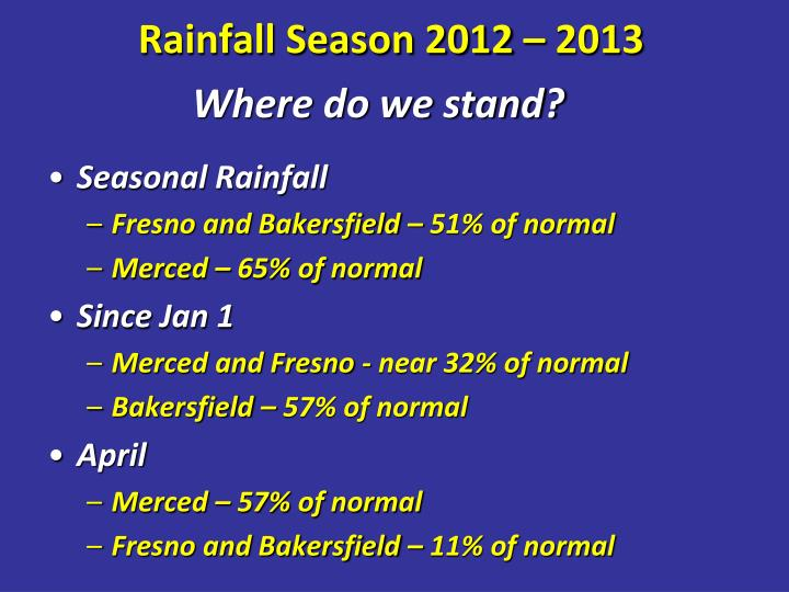 Rainfall season 2012 2013
