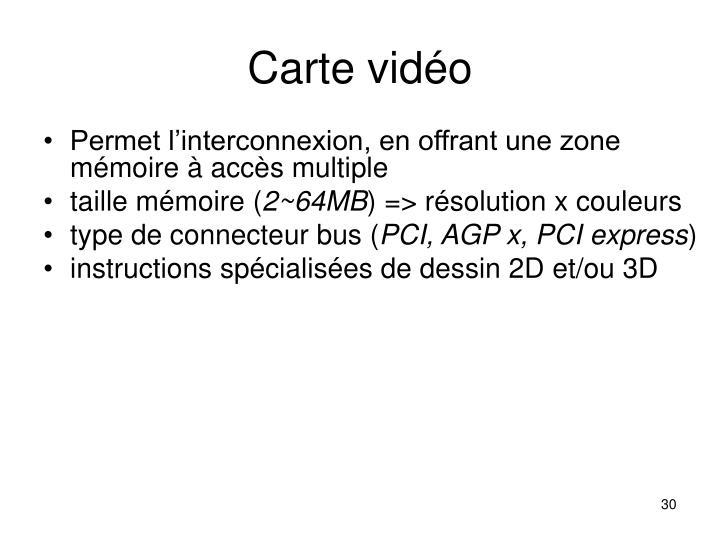 Carte vidéo