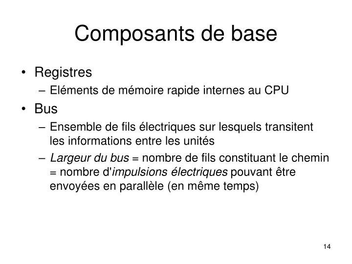 Composants de base