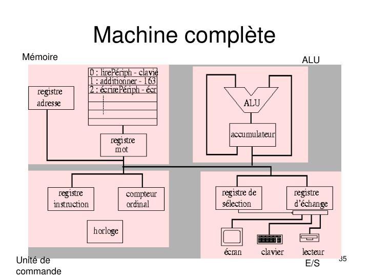 Machine complète