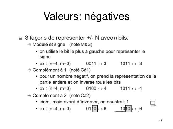 Valeurs: négatives