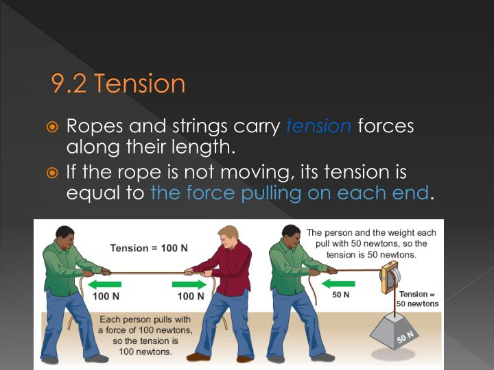 9.2 Tension