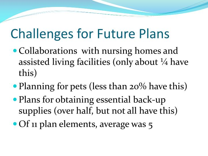 Challenges for Future Plans