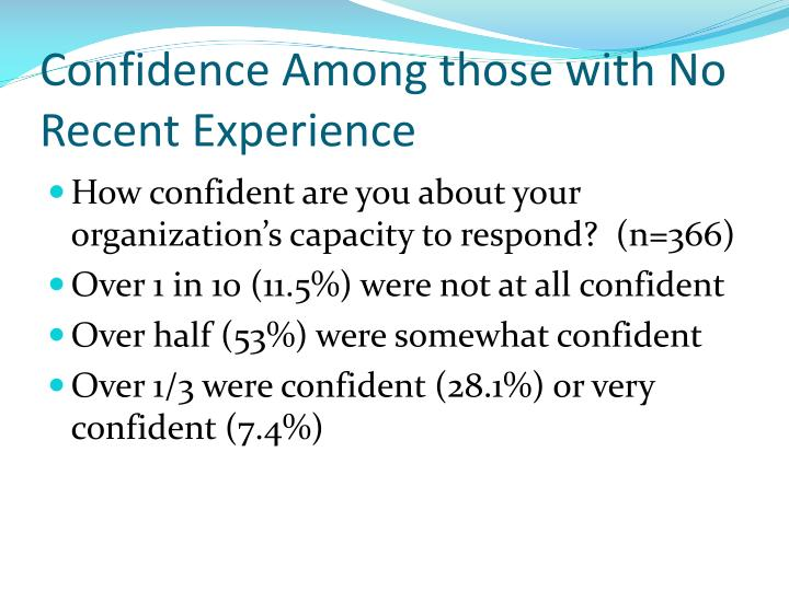 Confidence Among those with No Recent Experience