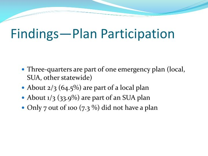 Findings—Plan Participation