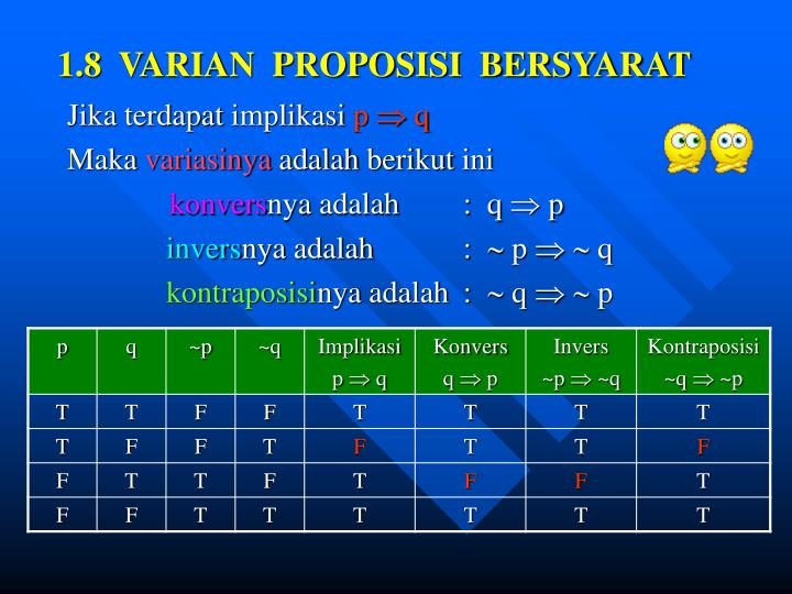 1.8  VARIAN  PROPOSISI  BERSYARAT