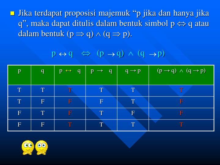 """Jika terdapat proposisi majemuk """"p jika dan hanya jika q"""", maka dapat ditulis dalam bentuk simbol p"""