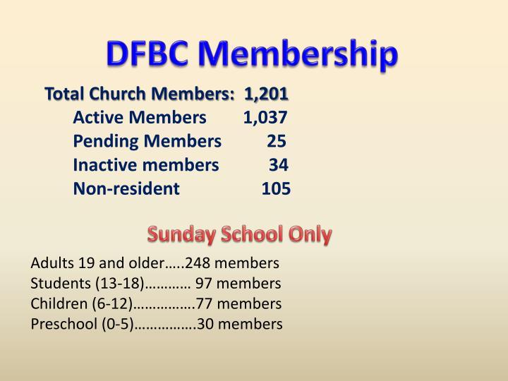DFBC Membership