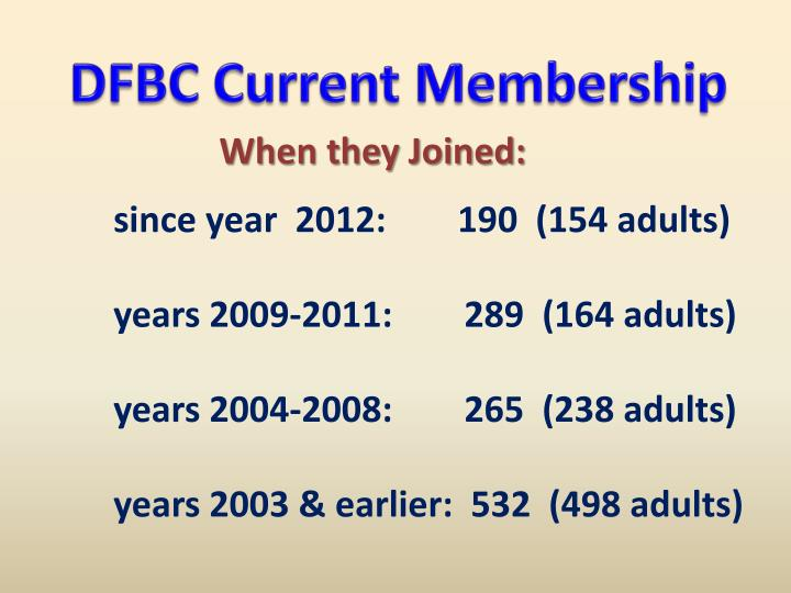 DFBC Current Membership