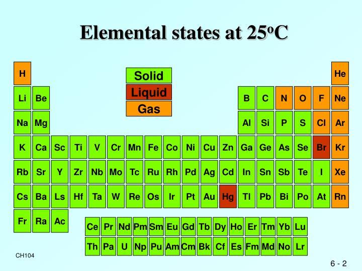 Elemental states at 25