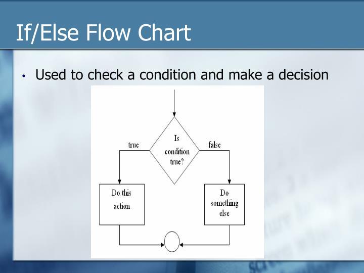 If/Else Flow Chart
