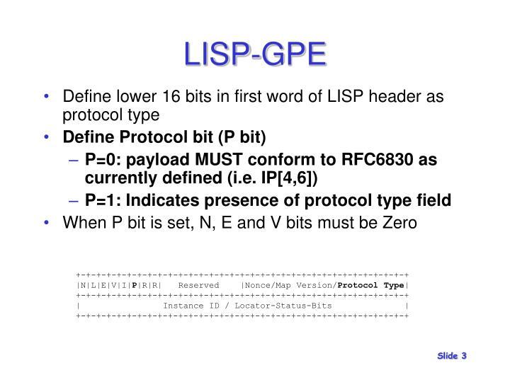 LISP-